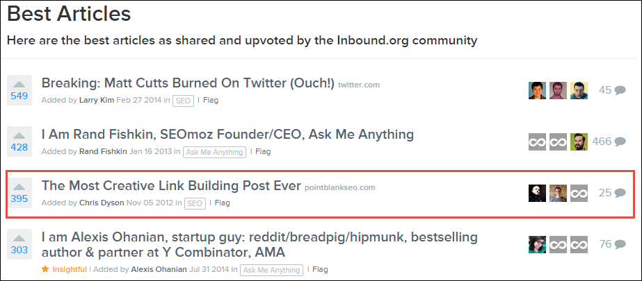 expert-roundup-posts-frequently-shared