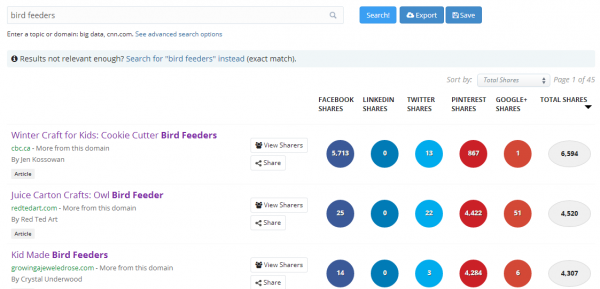 buzzsumo bird feeders