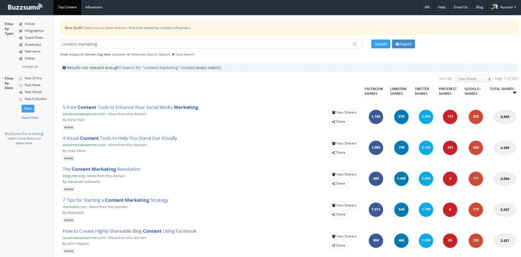 Content Marketing BuzzSumo