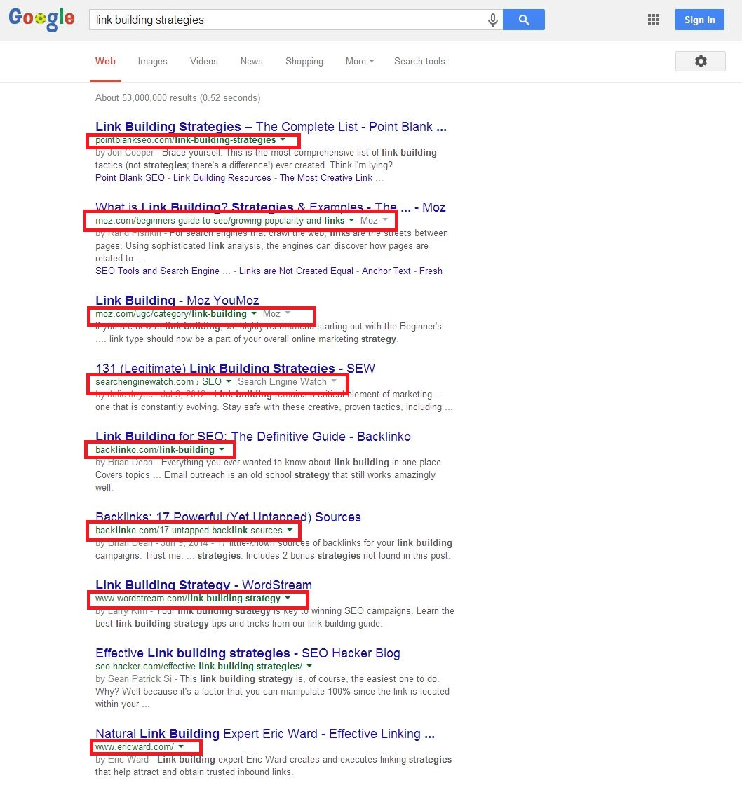 link building strategies SERP