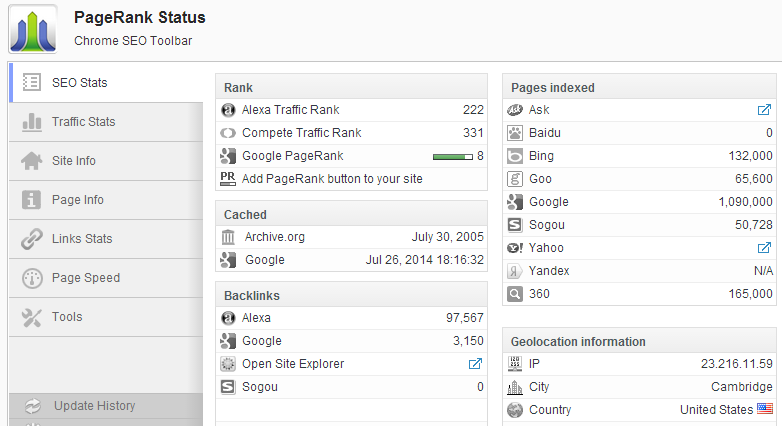 PageRank Status Extension for Chrome