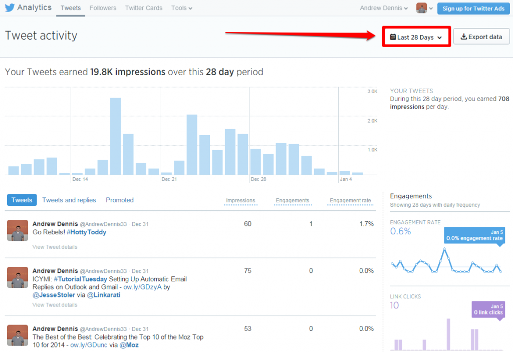 Twitter Analytics Tweet Activity Drop Down with Box