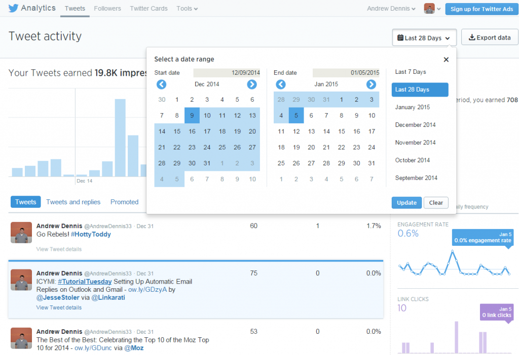 Twitter Analytics Tweet Activity Select Date Range