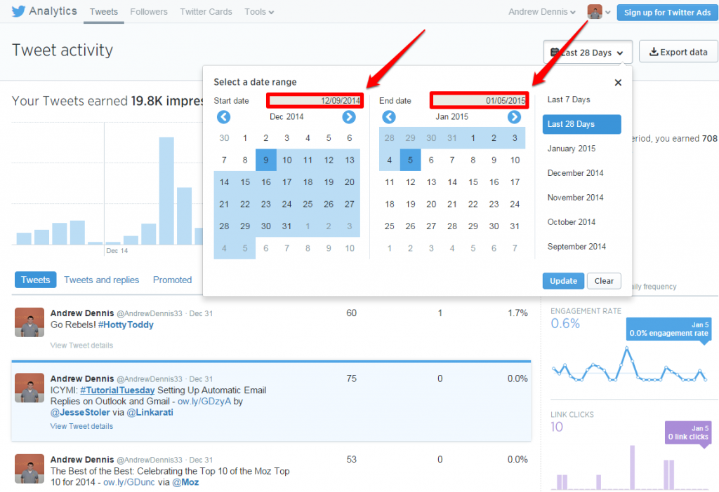 Twitter Analytics Tweet Activity Select Date Range with Arrows