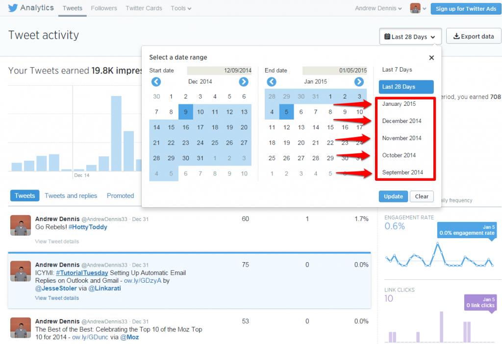 Twitter Analytics Tweet Activity Select Date Range Months with Box