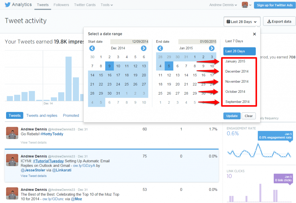 Twitter Analytics Tweet Activity Select Date Range Months with Box