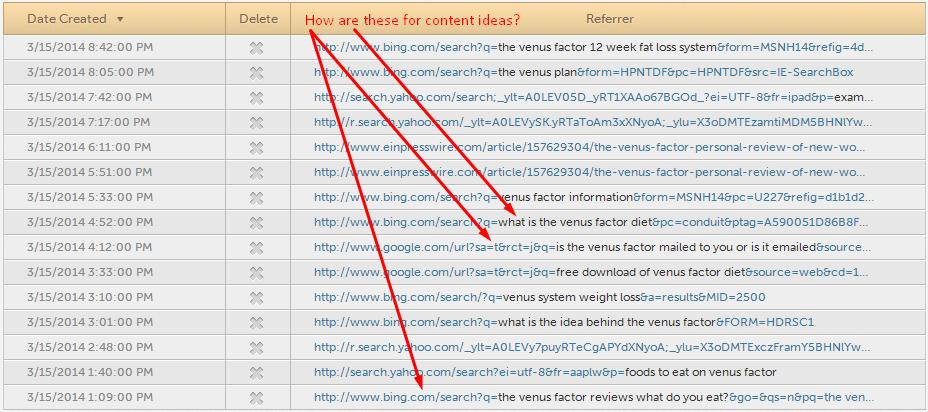 Hittail.com keyword data