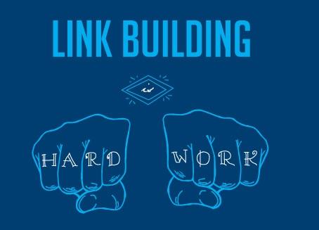 Link Building is Hard image