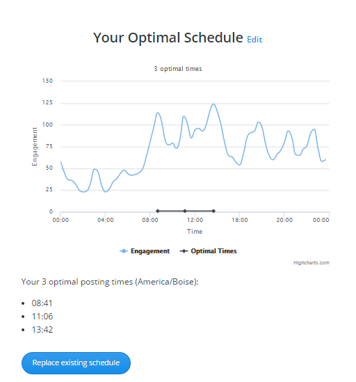 using buffer to schedule tweets tutorial tuesday