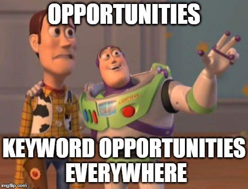 keyword opportunities