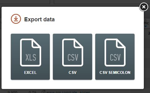 Export to excel SEMrush