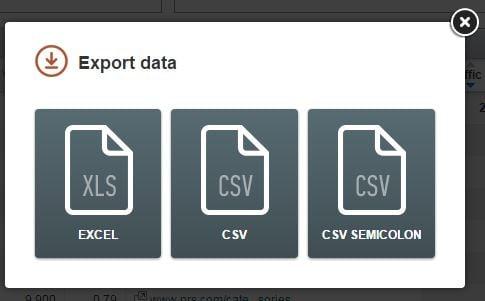 Export to excel SEMrush
