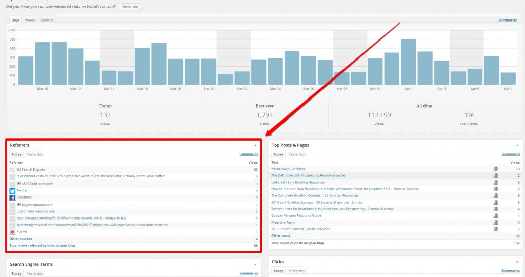 WordPress Main Dashboard Referrers Box