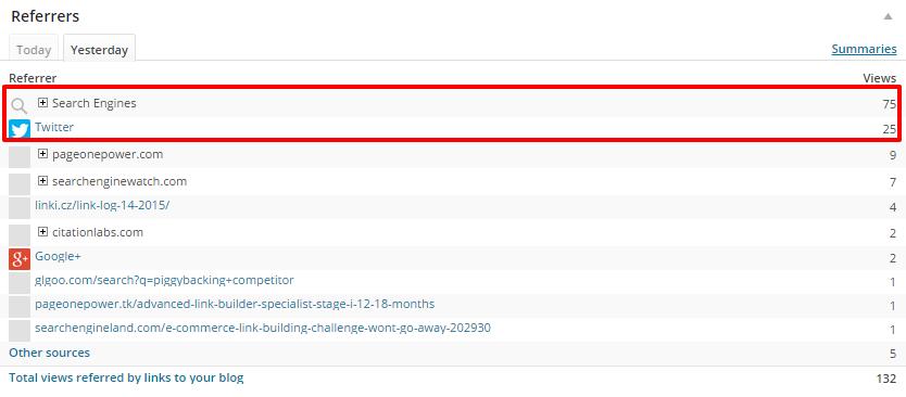 WordPress Referrers Yesterday Top Referrers