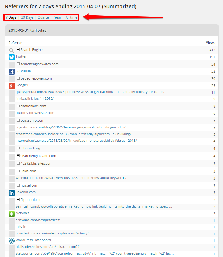 WordPress Referrers Summaries Page with Box
