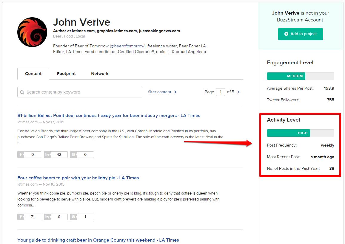 John_V_Activity_Level.png