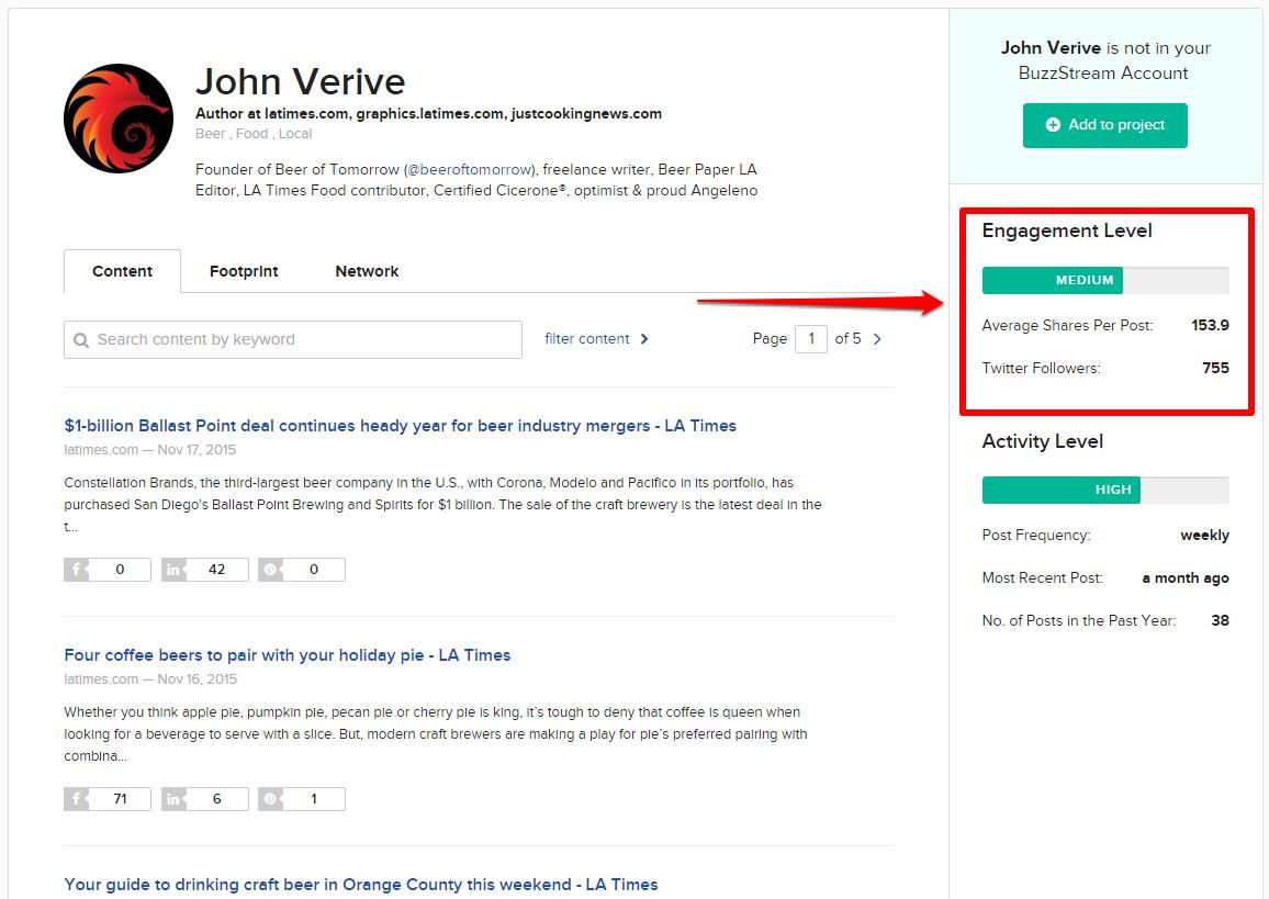 John_V_Engagement_Level.png