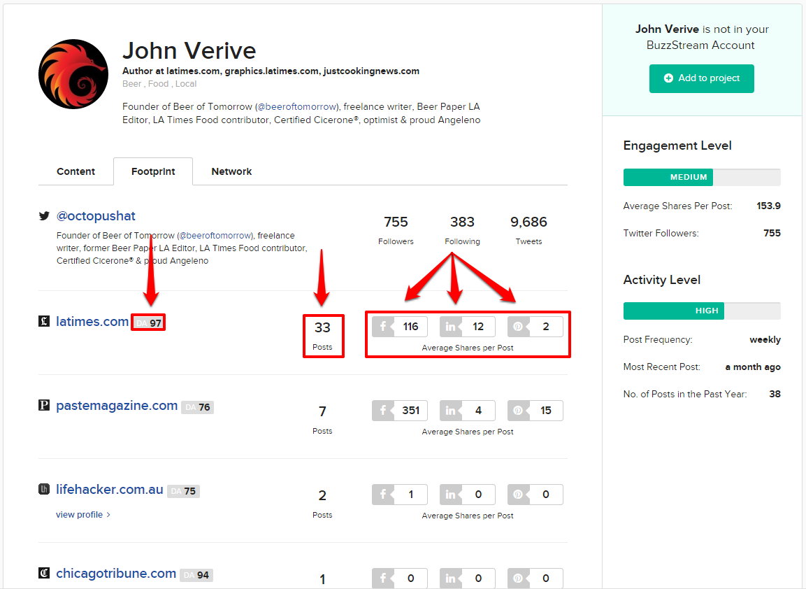 John_V_Footprint_DA_Posts_and_Shares.png