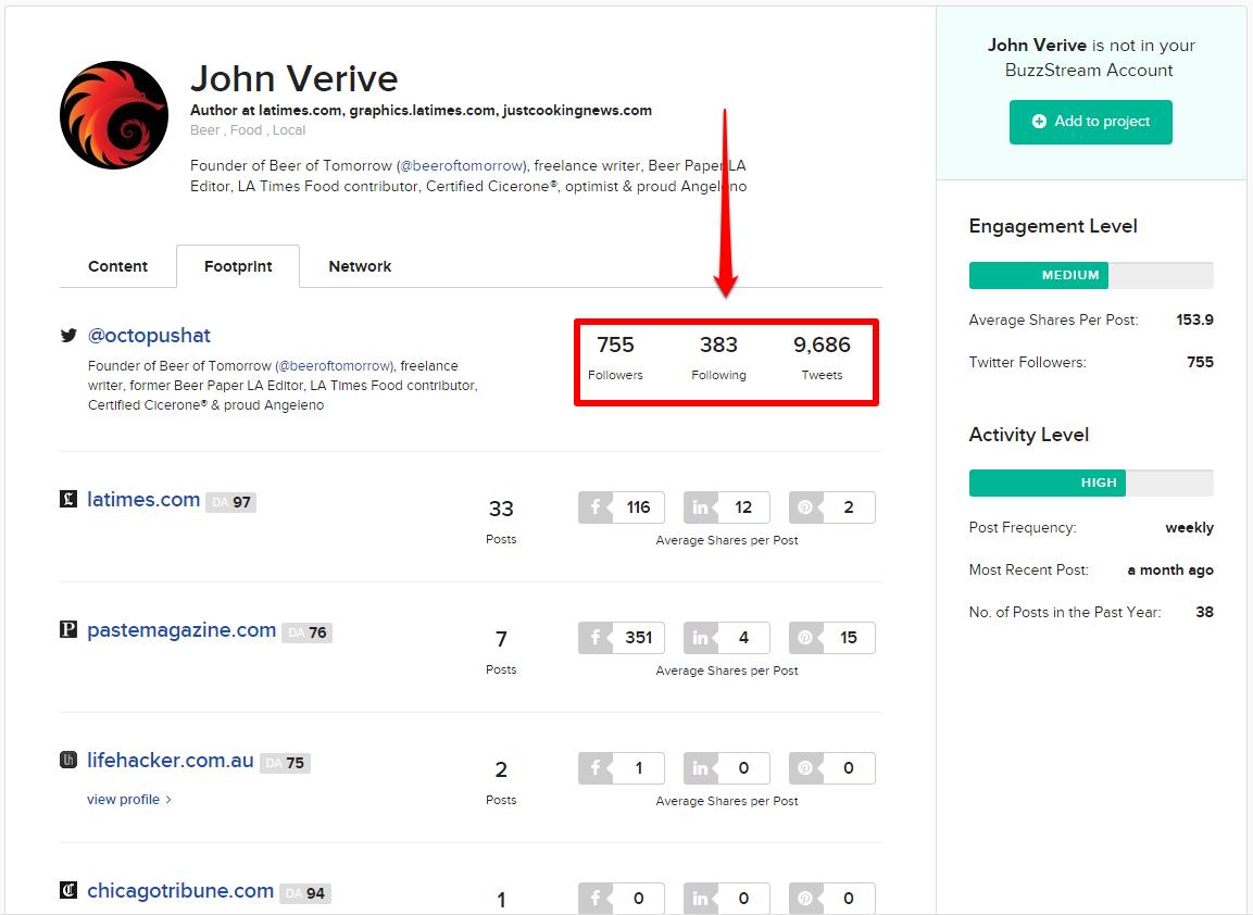 John_V_Footprint_Twitter_Data.png