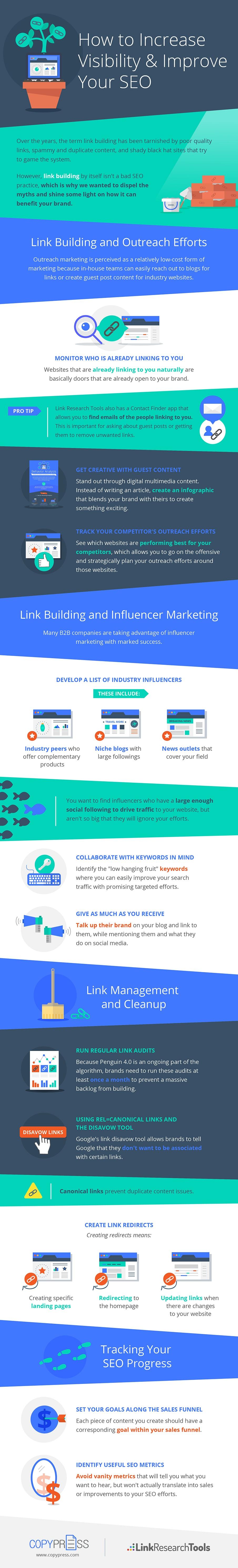 SEO Infographic.jpg
