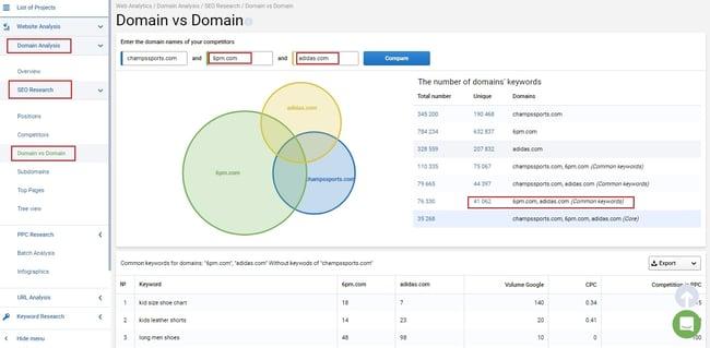 Domain vs Domain