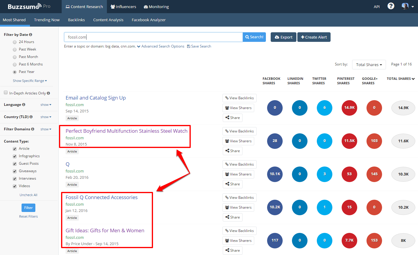 BuzzSumo_Fossil_Product_Pages.png