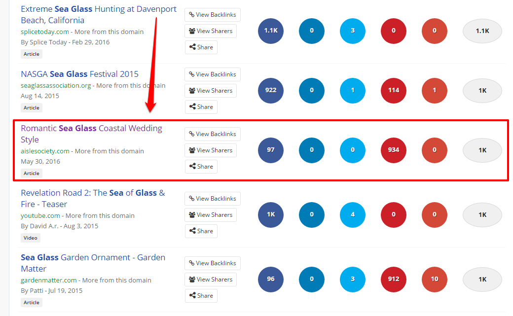 BuzzSumo_Sea_Glass_Wedding_Result.png