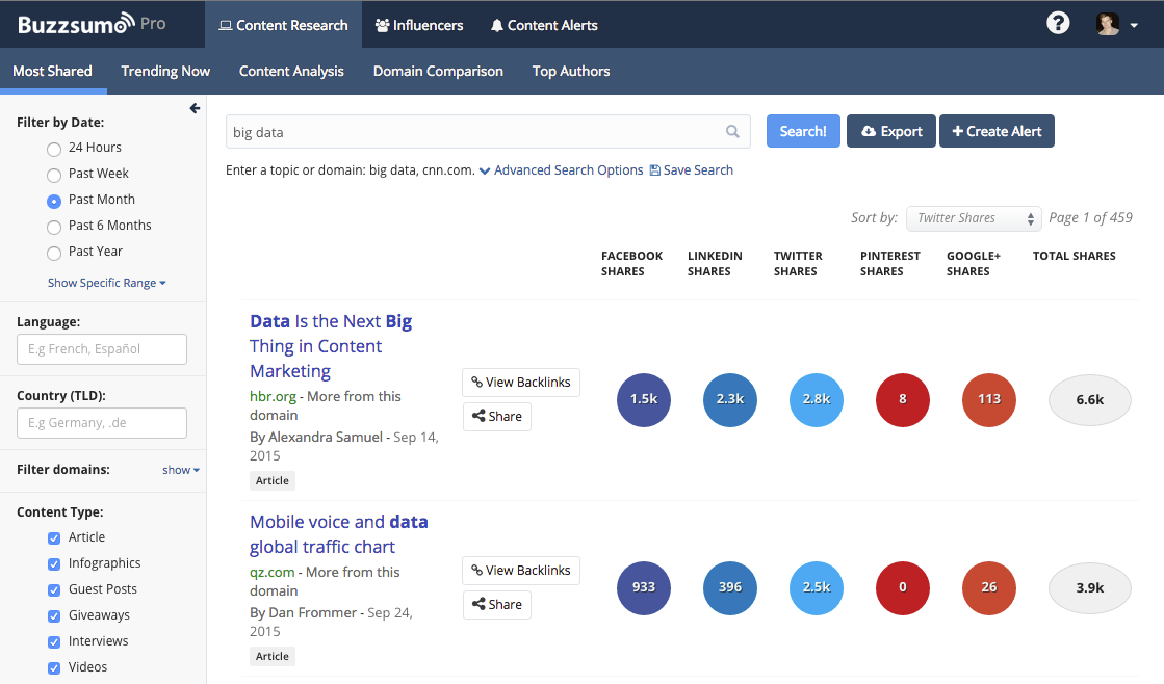 BuzzSumo_Big_Data.png