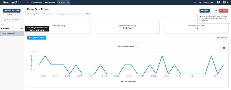 BuzzSumo_monitoring_dashboard.png