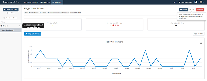 BuzzSumo_monitoring_dashboard.png