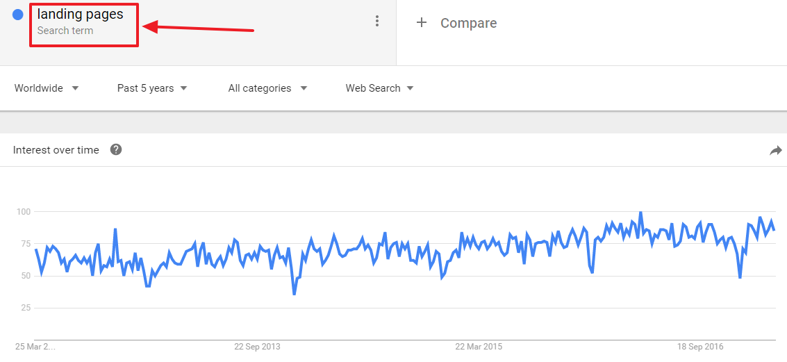 Google Trends landing pages.png