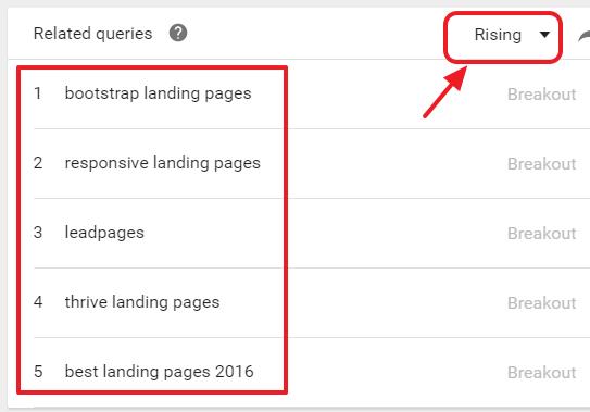 Google Trends rising topics.png