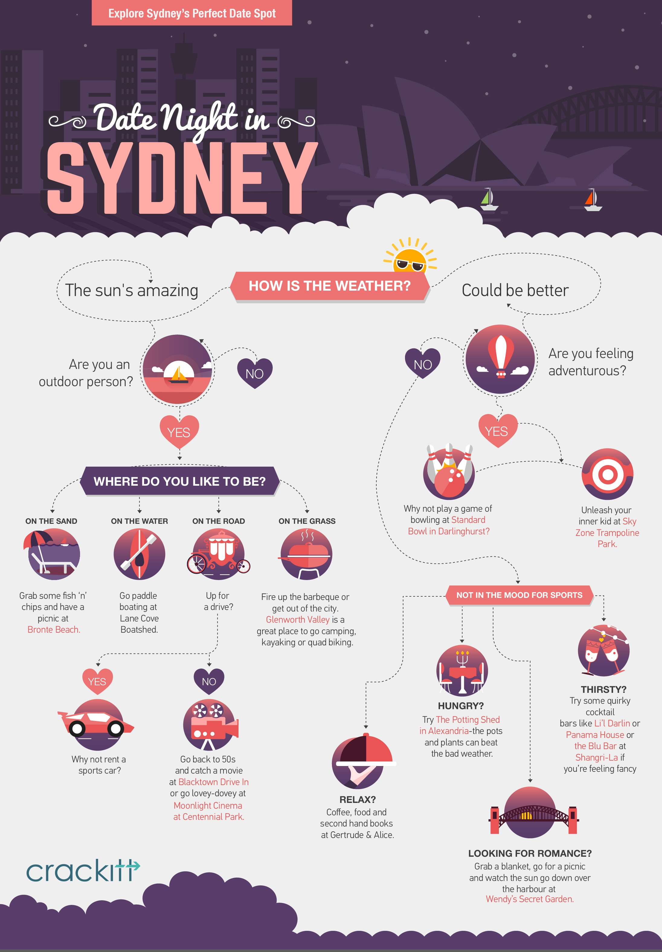Mirabela Infographic.jpg