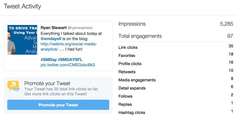 Tweet activity screenshot