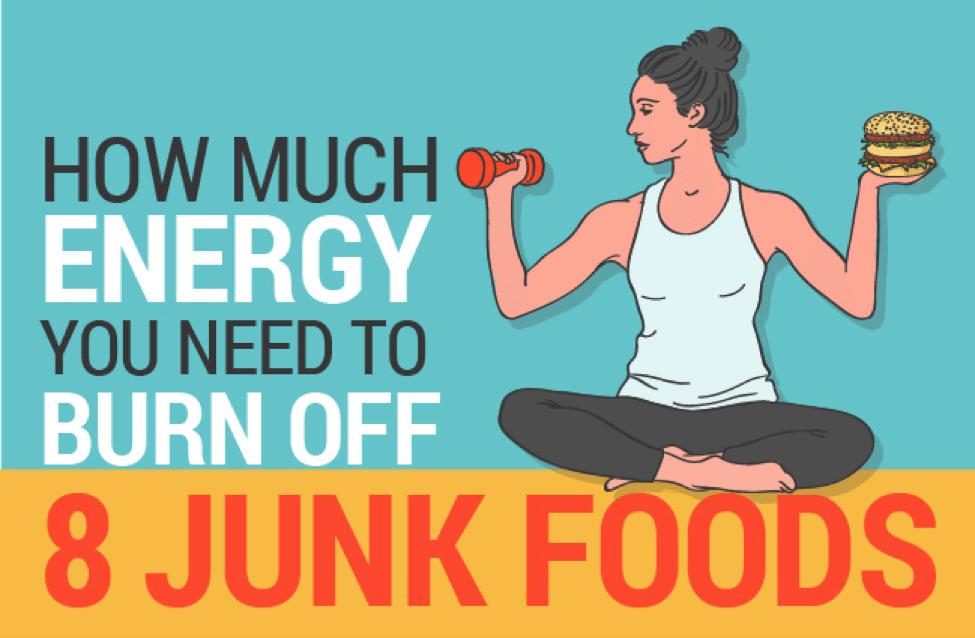 junk_food_energy_burn_off.png