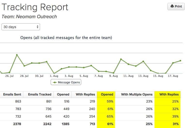 Tracking report screenshot