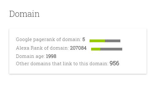 Google domain image