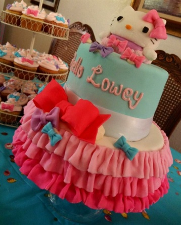 Hello_Kitty_cake_cropped.jpg