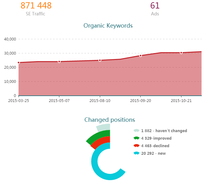 29_Infographics_Organic_Keywords.png