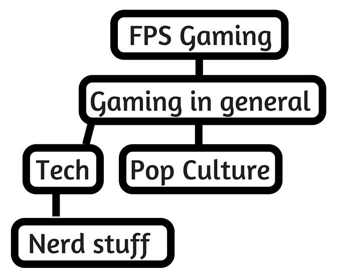 Gaming_relevance_crop.jpg
