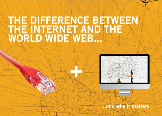 Difference between internet and world wide web