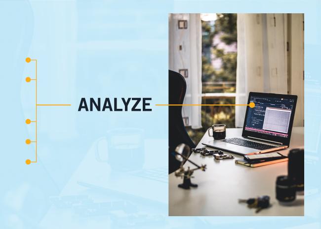 Computer analysis image