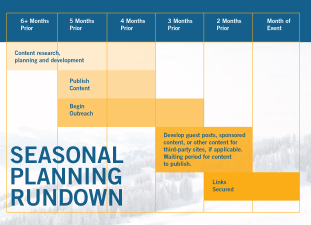 SeasonalMarketing_TIMELINE