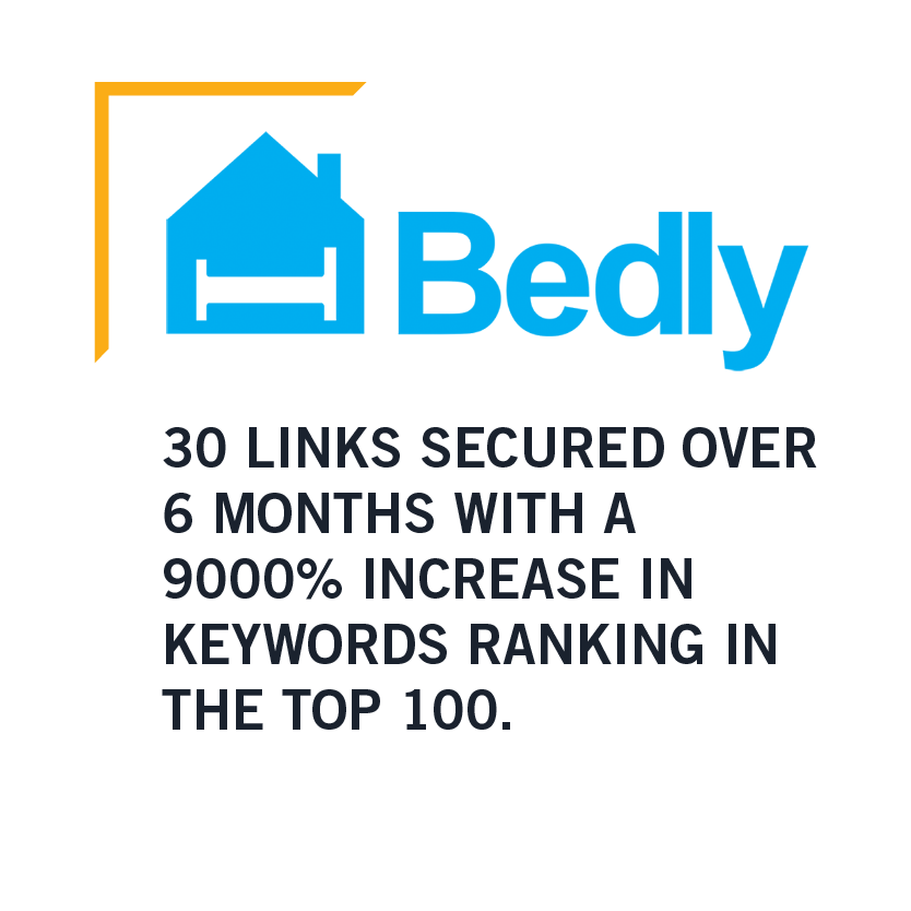 SEO Case Study - Bedly