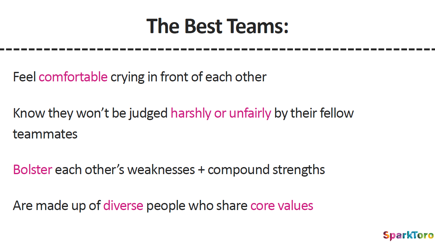 Components of Successful Teams - Rand Fishkin